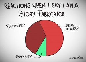 What is a story fabricator by nathalie sejean
