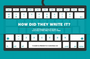 How did they write it - ebook - mentorless