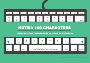 HDTWI - 100 Characters - Introducing Characters in Your Screenplay - www.mentorless.com